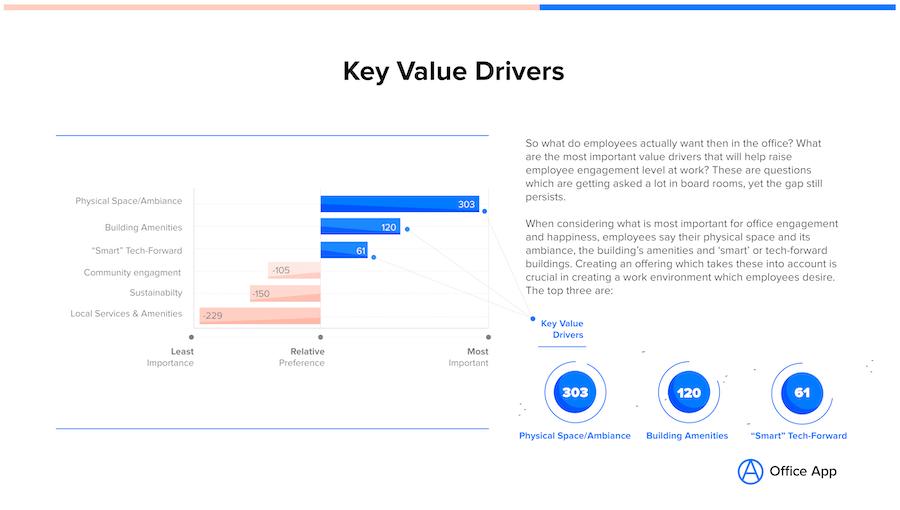 Afbeelding die de waarde van grafisch ontwerp voor startups verklaart
