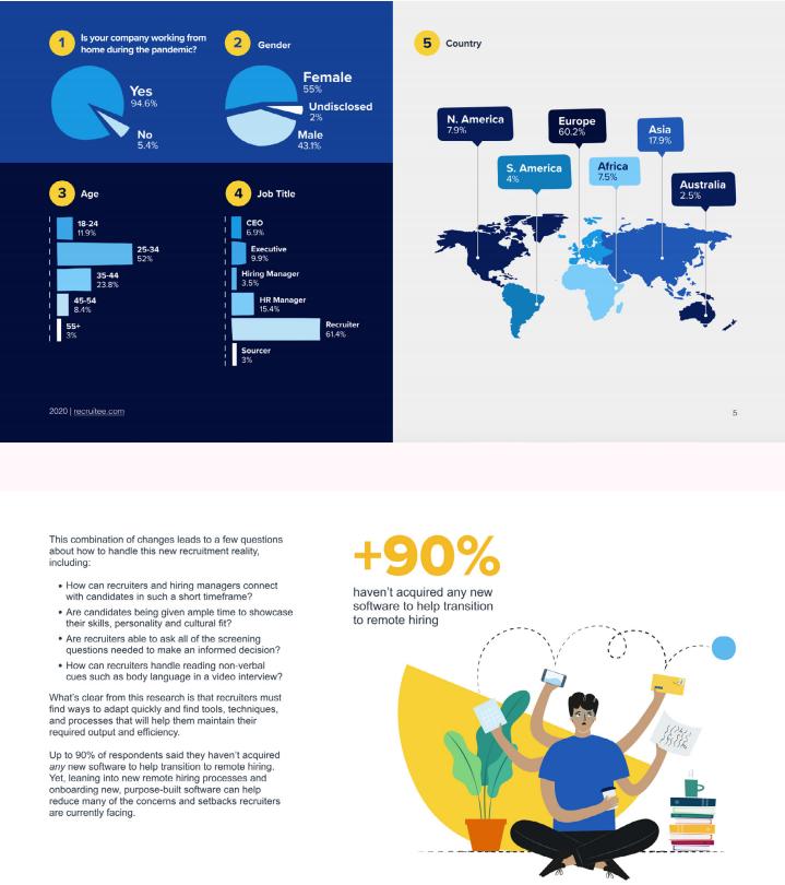 Industry report for Recruitee