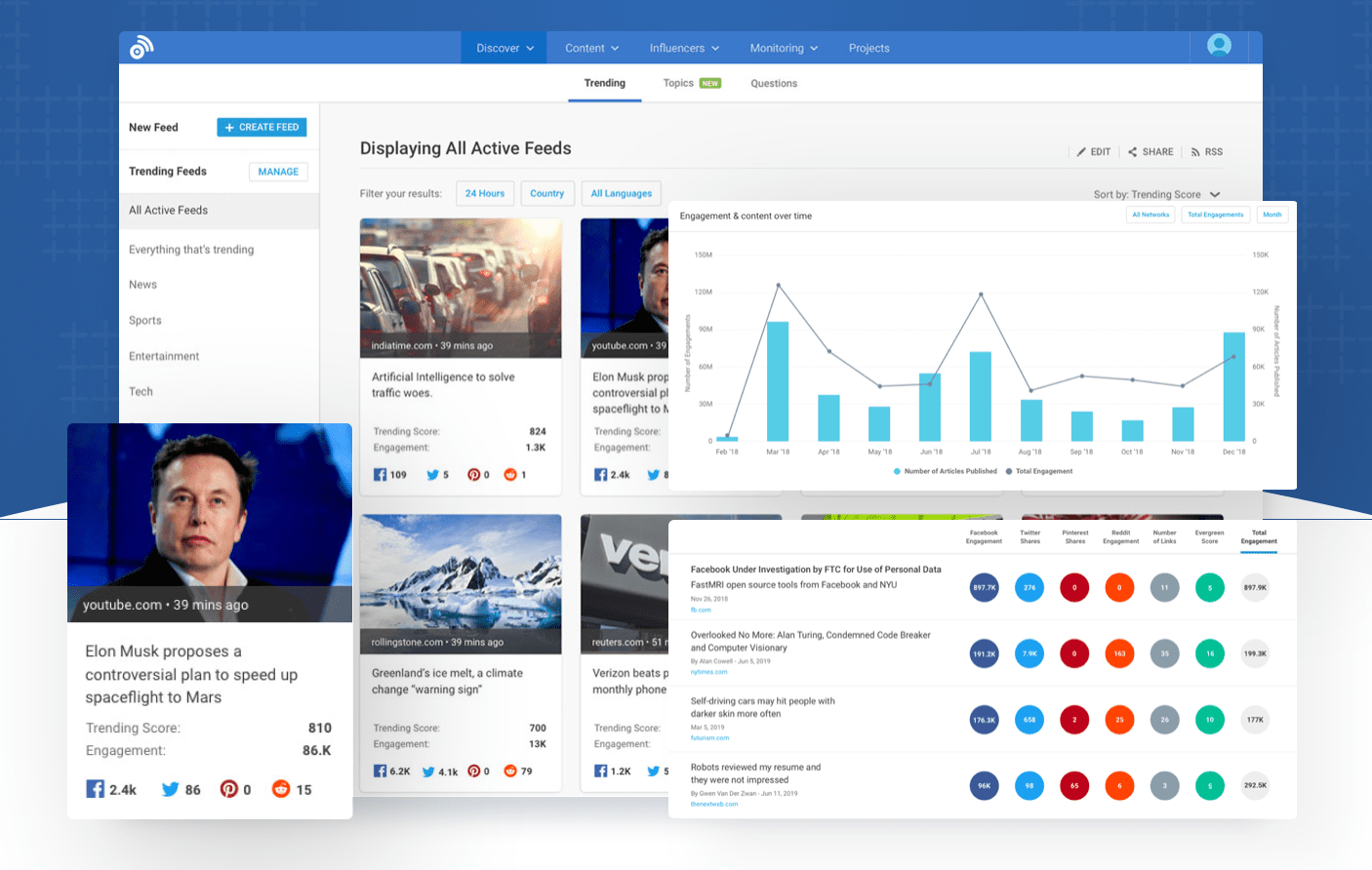 Screenshot of BuzzSumo, a paid media monitoring tool.