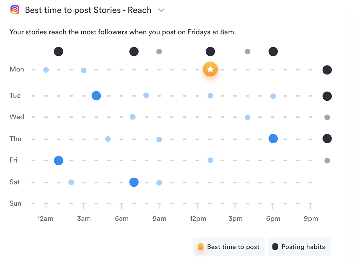 Screenshot of Iconosquare, the social media monitoring tool